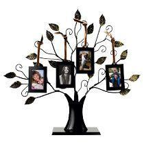 Генеалогическое дерево «Моя семья»