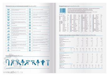 Информационная часть датированного ежедневника: символы на тектиле, способы завязывания галстука, штрих коды