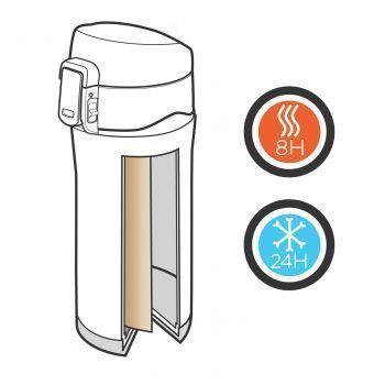 Вакуумная термокружка Elite с внутренним медным покрытием, уникальная технология